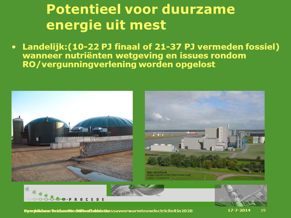 Potentieel voor duurzame energie uit mest