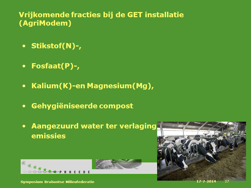 Vrijkomende fracties bij de GET installatie (AgriModem)