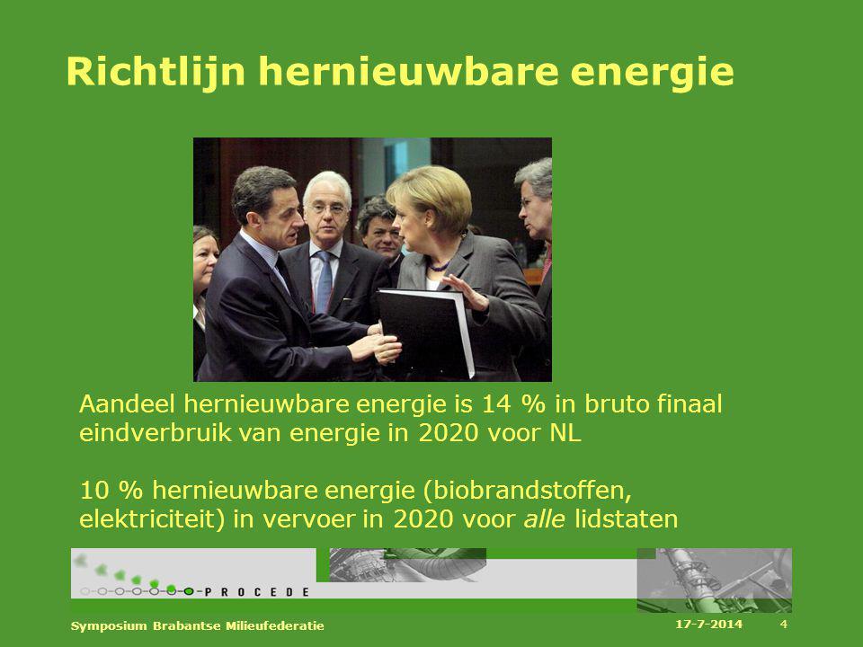 Richtlijn hernieuwbare energie