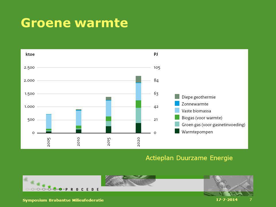 Groene warmte Actieplan Duurzame Energie
