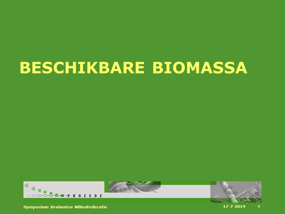Beschikbare biomassa Symposium Brabantse Milieufederatie 4-4-2017