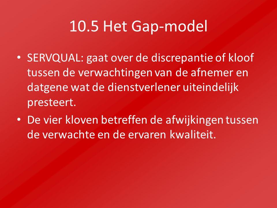 10.5 Het Gap-model