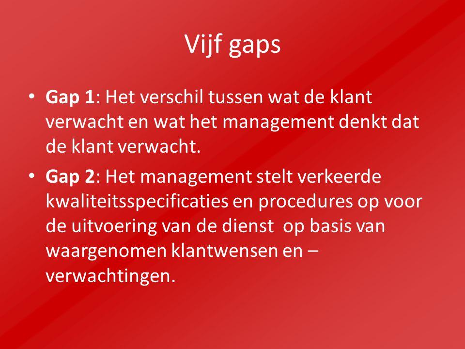 Vijf gaps Gap 1: Het verschil tussen wat de klant verwacht en wat het management denkt dat de klant verwacht.