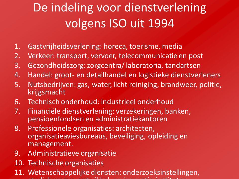 De indeling voor dienstverlening volgens ISO uit 1994