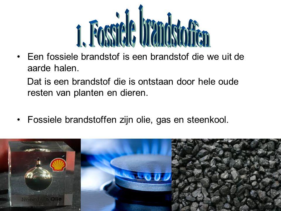1. Fossiele brandstoffen