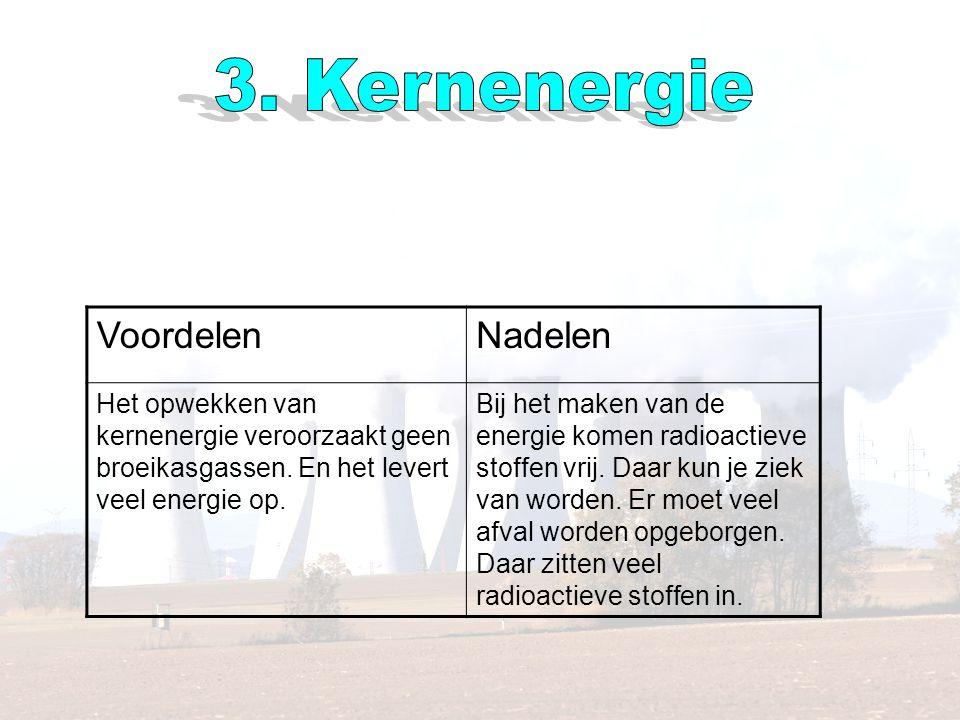 3. Kernenergie Voordelen Nadelen