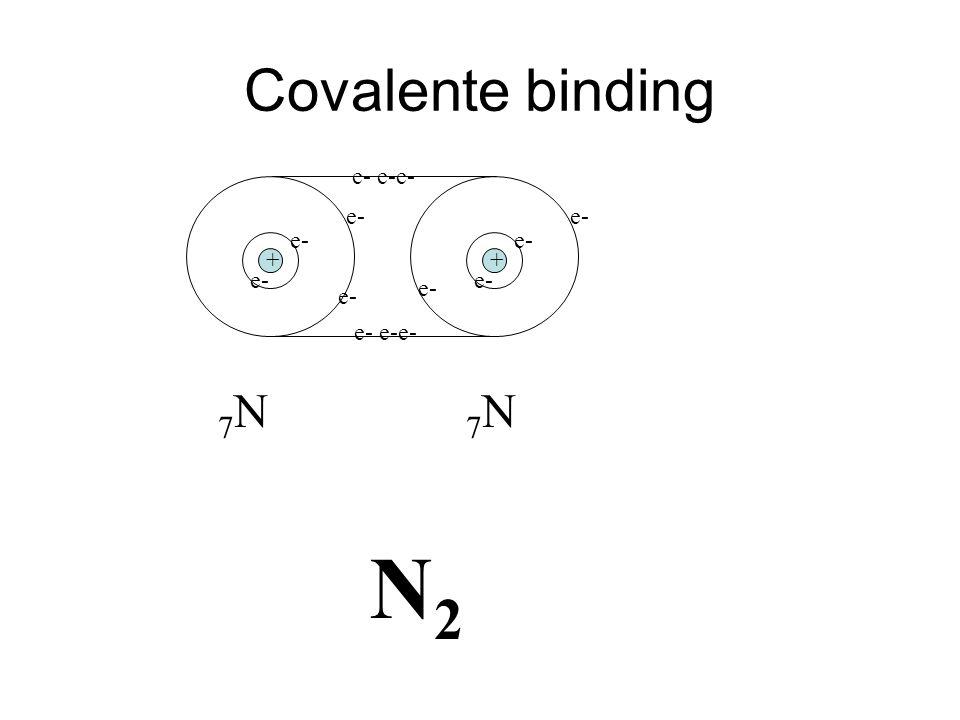 Covalente binding e- e-e- e- e- + + e- e-e- 7N 7N N2