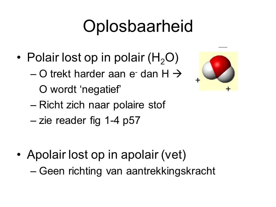 Oplosbaarheid Polair lost op in polair (H2O)