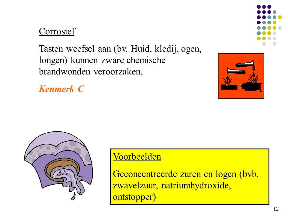Corrosief Tasten weefsel aan (bv. Huid, kledij, ogen, longen) kunnen zware chemische brandwonden veroorzaken.
