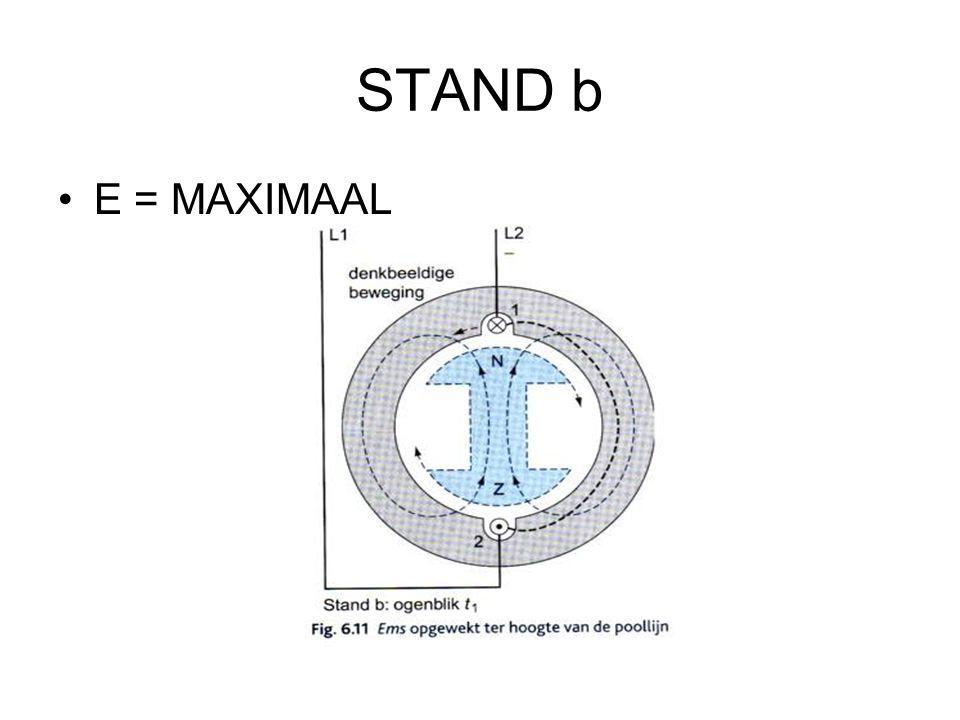 STAND b E = MAXIMAAL