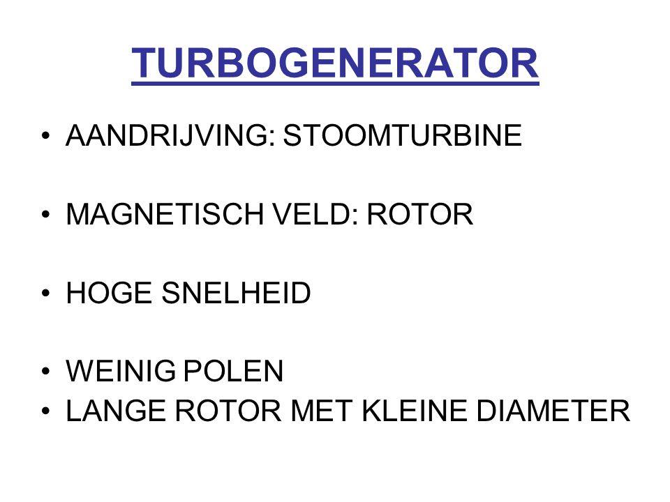 TURBOGENERATOR AANDRIJVING: STOOMTURBINE MAGNETISCH VELD: ROTOR