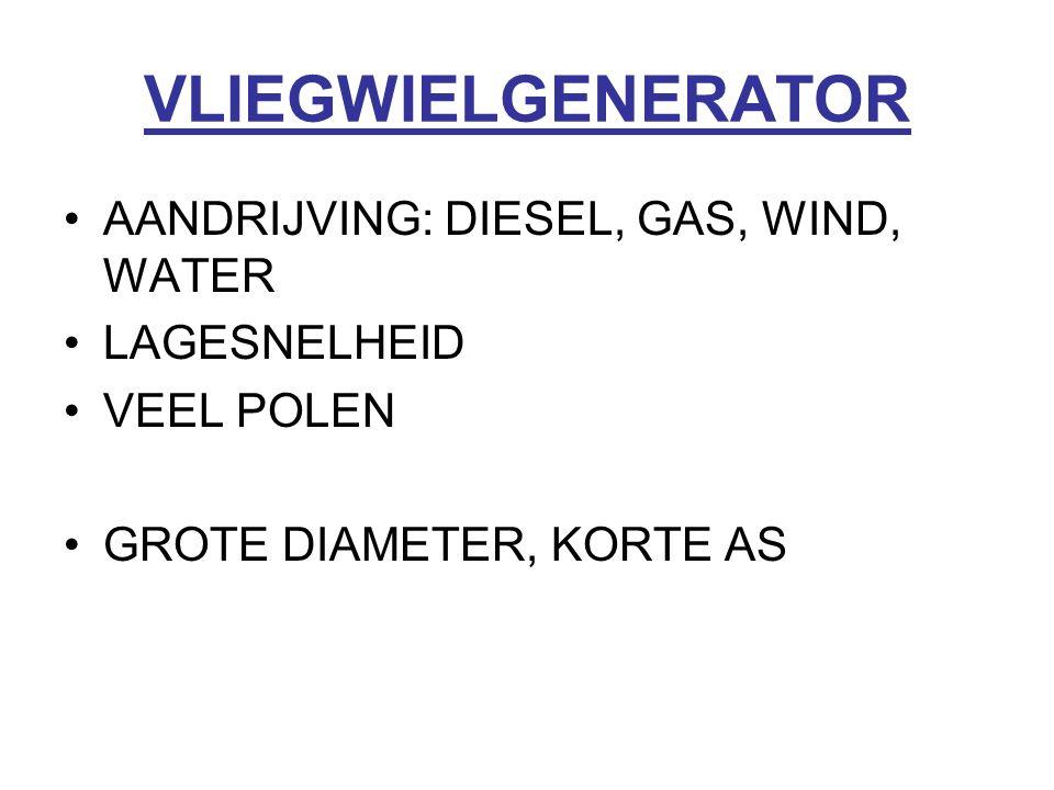 VLIEGWIELGENERATOR AANDRIJVING: DIESEL, GAS, WIND, WATER LAGESNELHEID