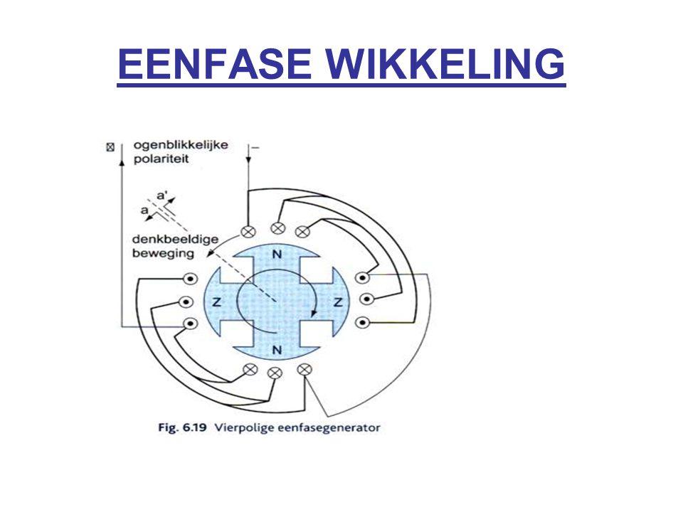 EENFASE WIKKELING