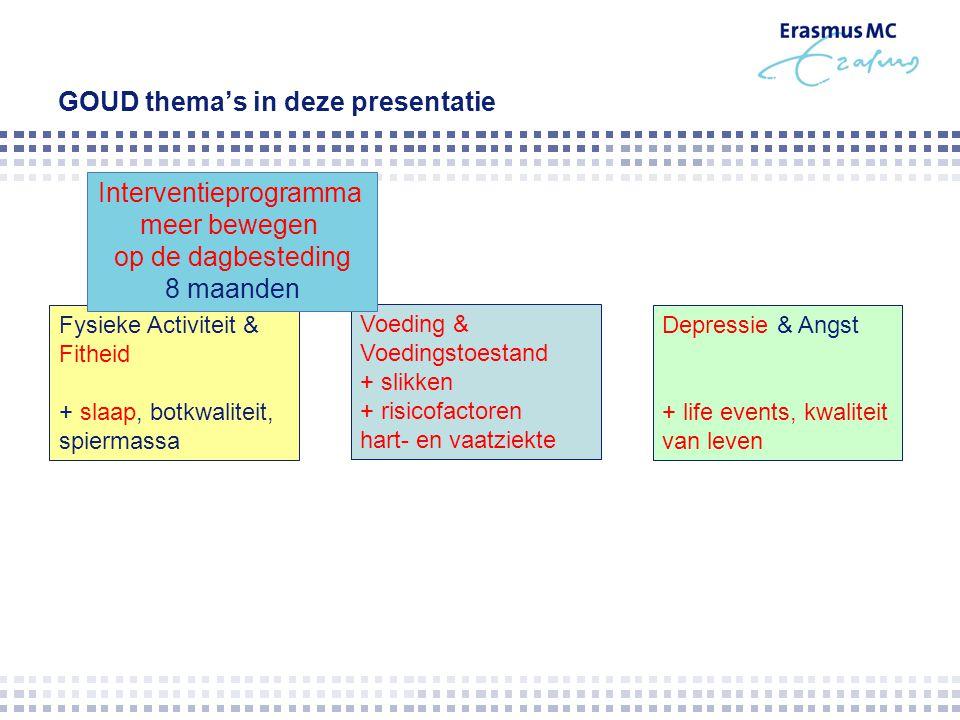 GOUD thema's in deze presentatie