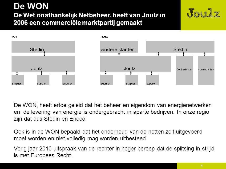 De WON De Wet onafhankelijk Netbeheer, heeft van Joulz in 2006 een commerciële marktpartij gemaakt