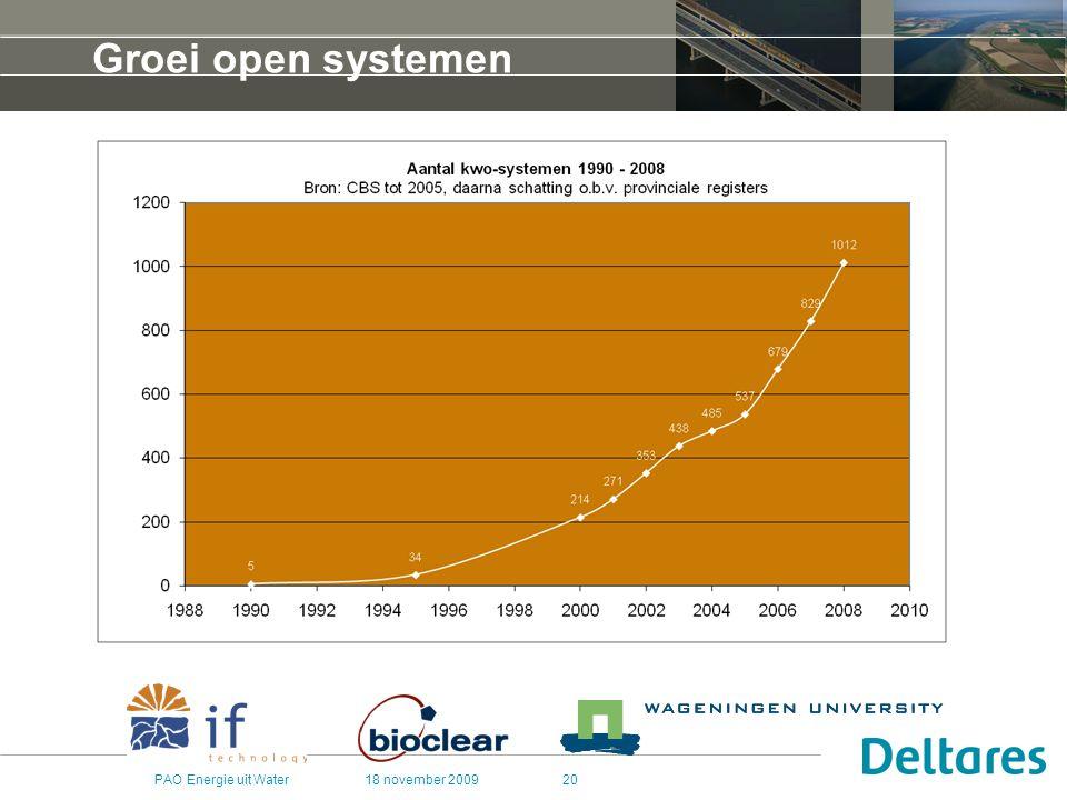 Groei open systemen PAO Energie uit Water 18 november 2009
