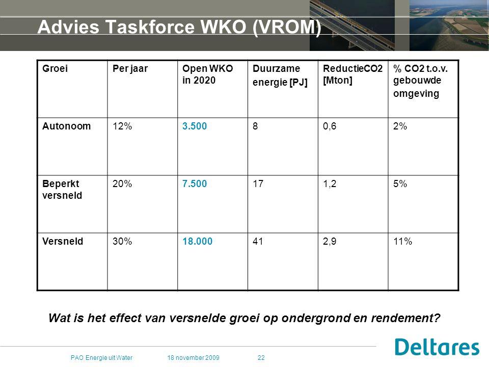 Advies Taskforce WKO (VROM)