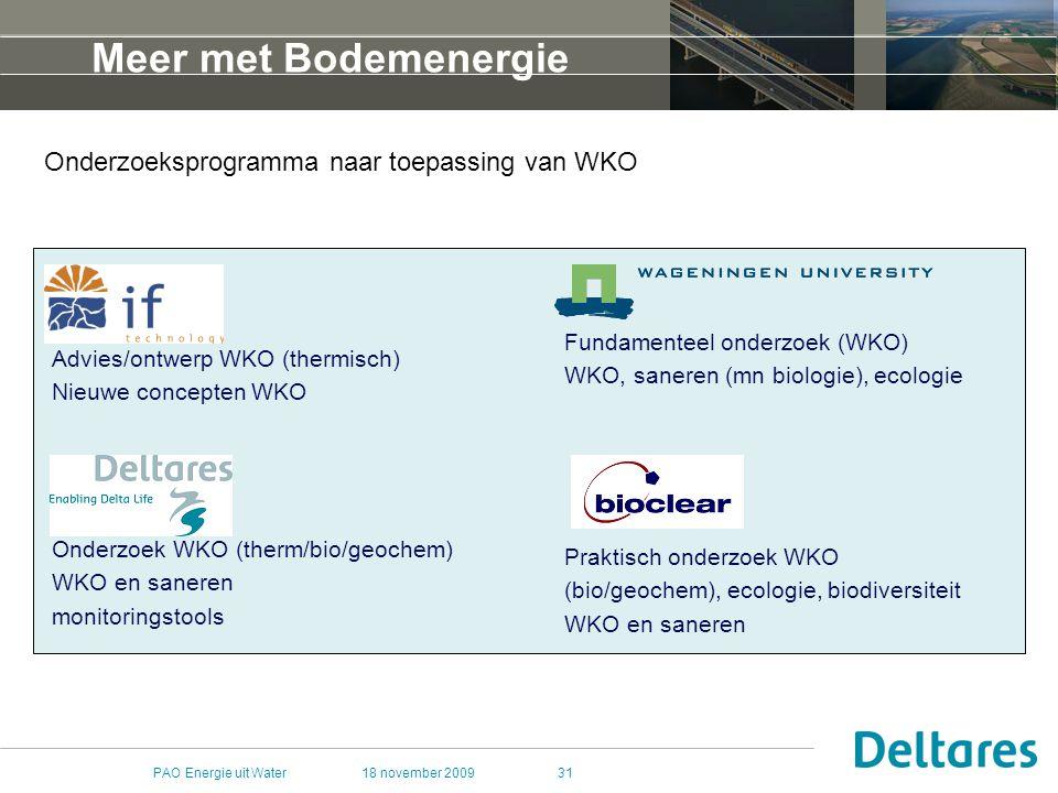 Meer met Bodemenergie Onderzoeksprogramma naar toepassing van WKO