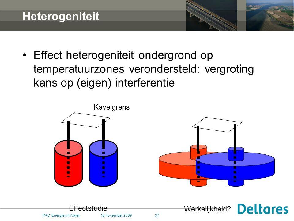 Heterogeniteit Effect heterogeniteit ondergrond op temperatuurzones verondersteld: vergroting kans op (eigen) interferentie.
