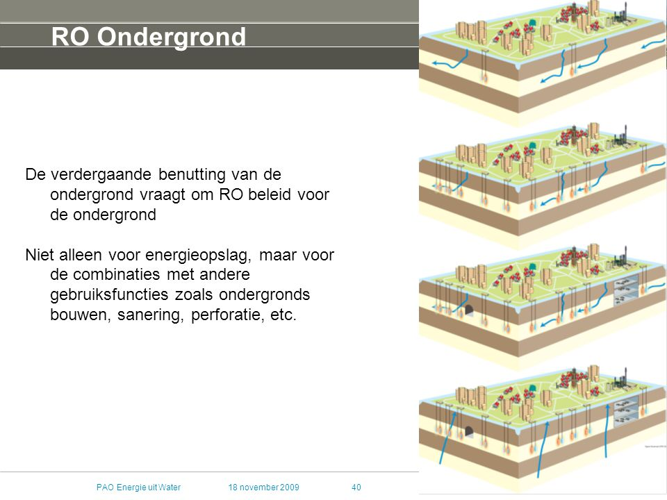 RO Ondergrond De verdergaande benutting van de ondergrond vraagt om RO beleid voor de ondergrond.