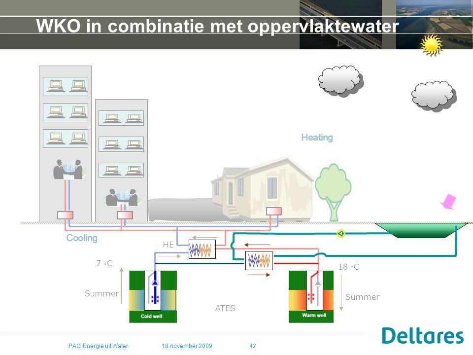 WKO in combinatie met oppervlaktewater