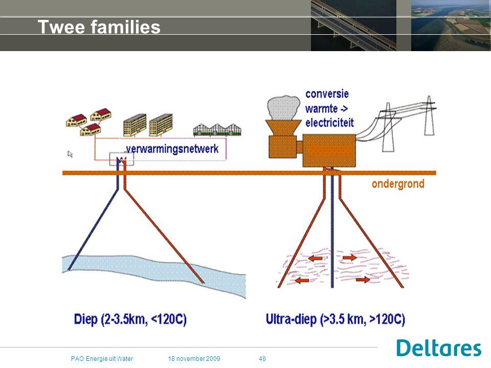 Twee families PAO Energie uit Water 18 november 2009