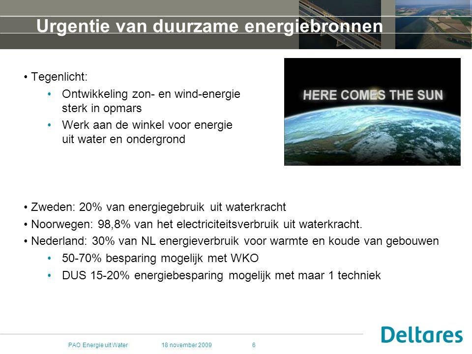 Urgentie van duurzame energiebronnen