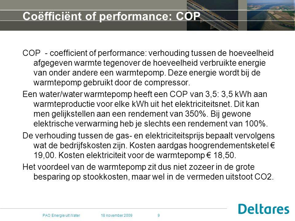 Coëfficiënt of performance: COP