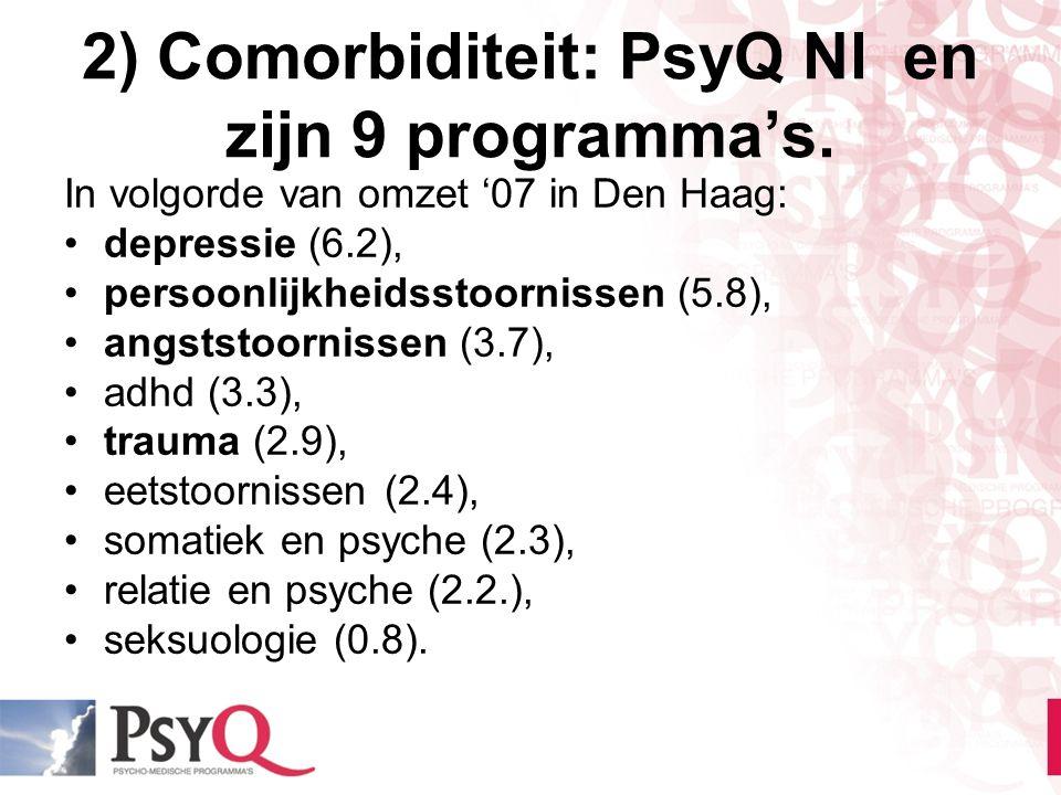 2) Comorbiditeit: PsyQ Nl en zijn 9 programma's.