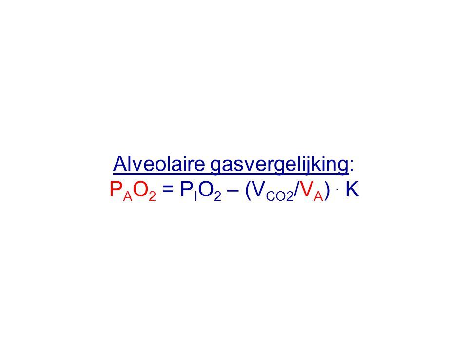 Alveolaire gasvergelijking: PAO2 = PIO2 – (VCO2/VA) . K