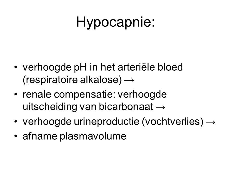 Hypocapnie: verhoogde pH in het arteriële bloed (respiratoire alkalose) → renale compensatie: verhoogde uitscheiding van bicarbonaat →