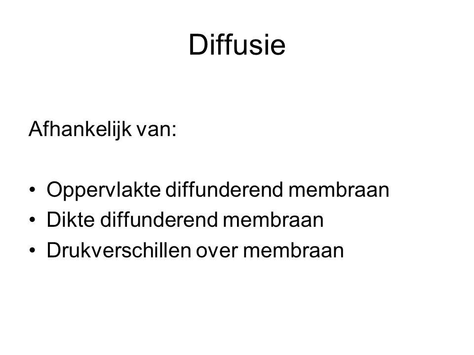Diffusie Afhankelijk van: Oppervlakte diffunderend membraan