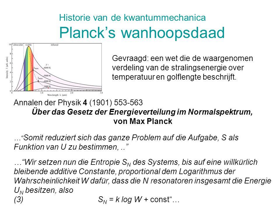 Historie van de kwantummechanica Planck's wanhoopsdaad
