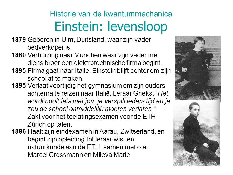 Historie van de kwantummechanica Einstein: levensloop
