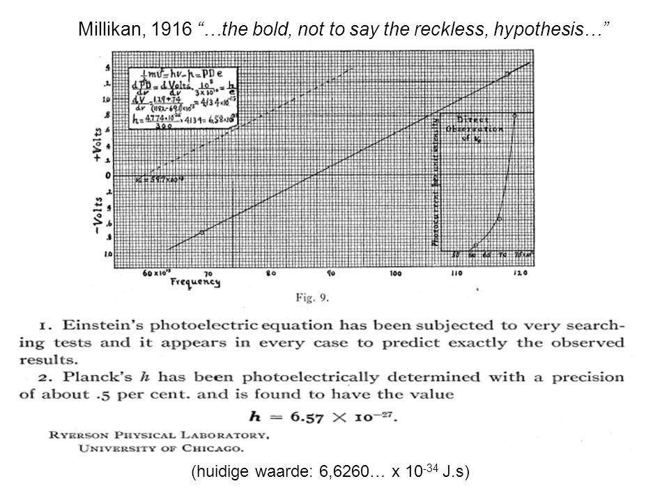 Millikan, 1916 …the bold, not to say the reckless, hypothesis…