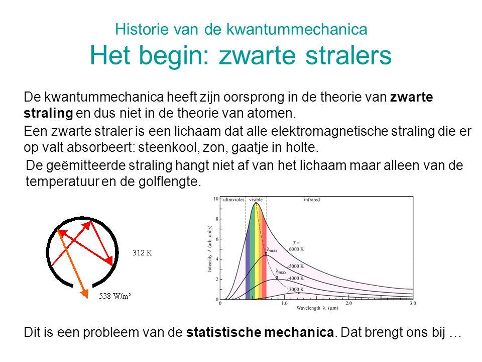 Historie van de kwantummechanica Het begin: zwarte stralers