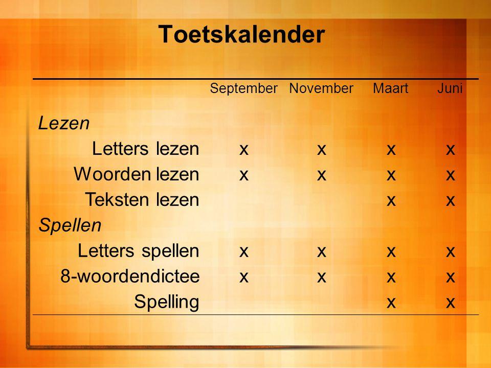 Toetskalender Lezen Letters lezen x Woorden lezen Teksten lezen