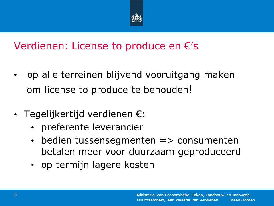 Verdienen: License to produce en €'s