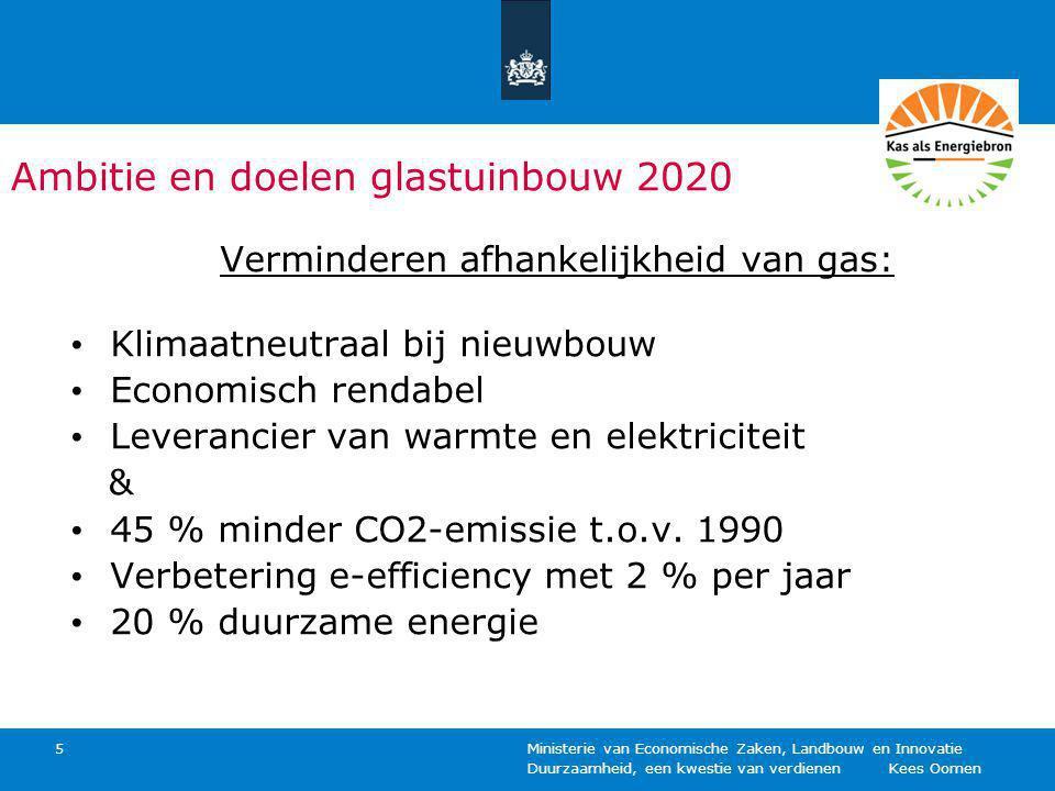 Ambitie en doelen glastuinbouw 2020