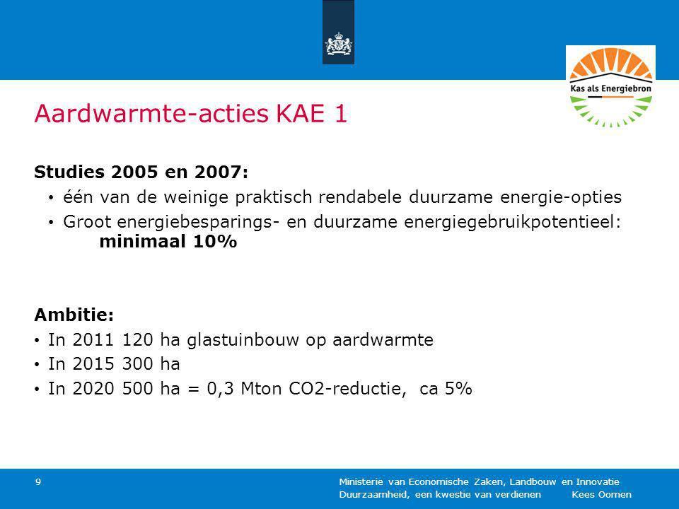 Aardwarmte-acties KAE 1