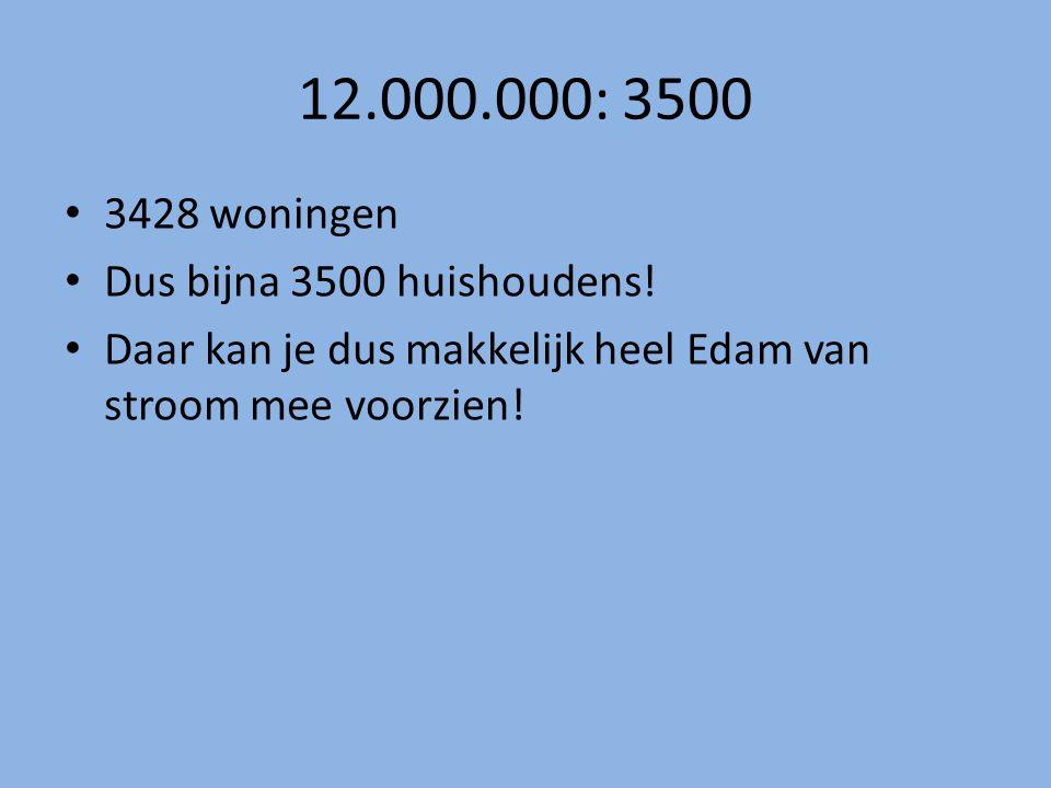 12.000.000: 3500 3428 woningen Dus bijna 3500 huishoudens!