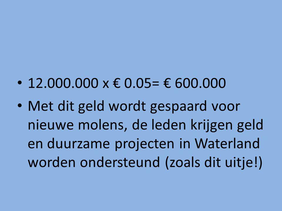 12.000.000 x € 0.05= € 600.000