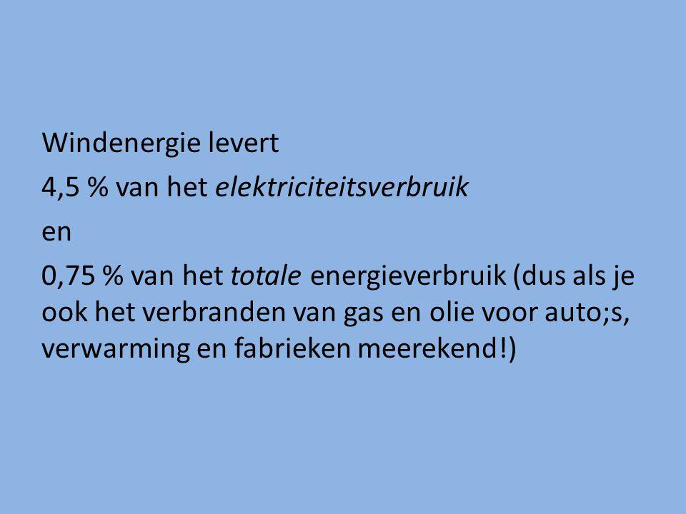 Windenergie levert 4,5 % van het elektriciteitsverbruik. en.