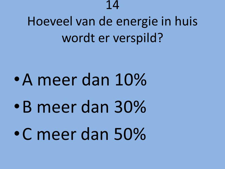 14 Hoeveel van de energie in huis wordt er verspild