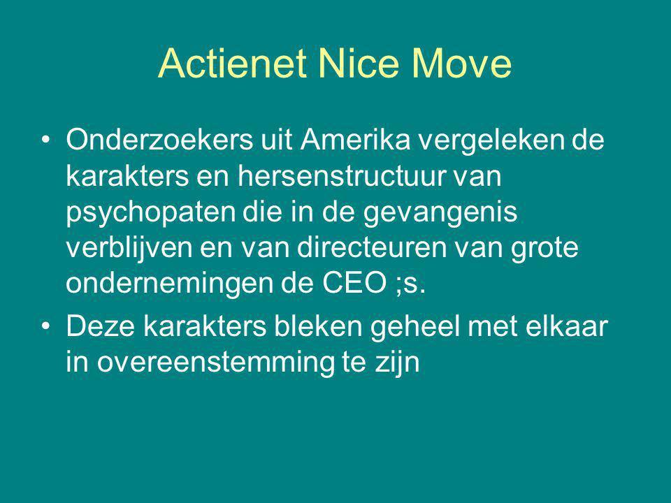 Actienet Nice Move