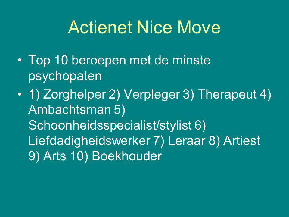 Actienet Nice Move Top 10 beroepen met de minste psychopaten