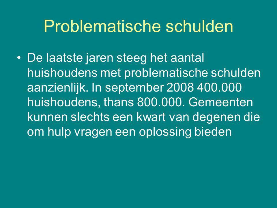 Problematische schulden