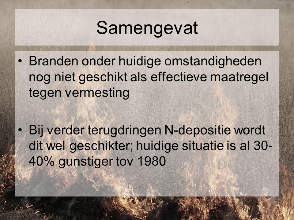 Samengevat Branden onder huidige omstandigheden nog niet geschikt als effectieve maatregel tegen vermesting.