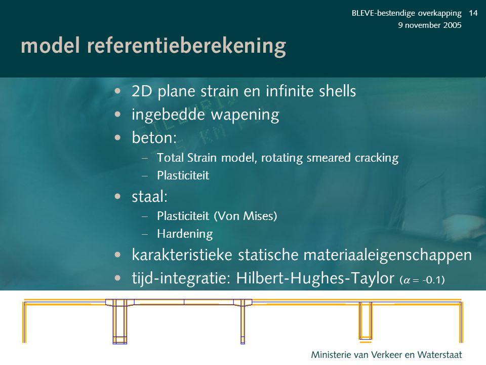model referentieberekening
