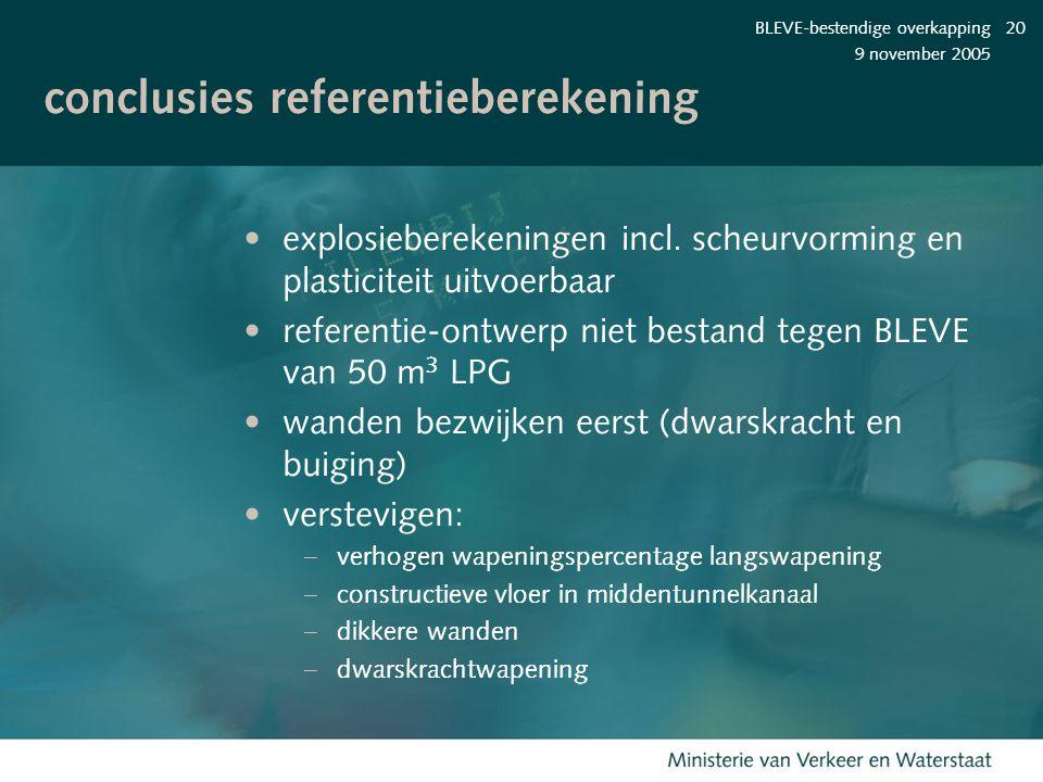 conclusies referentieberekening